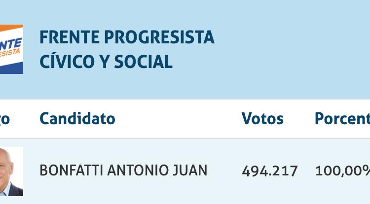 Bonfatti votos elecciones 2019 santa fe